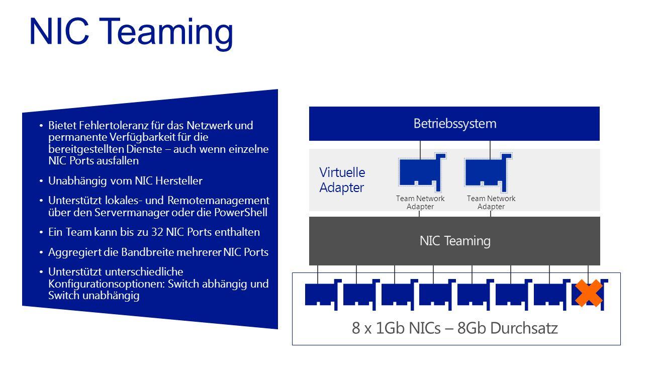 Virtual adapters Virtuelle Adapter Team Network Adapter Bietet Fehlertoleranz für das Netzwerk undpermanente Verfügbarkeit für diebereitgestellten Dienste – auch wenn einzelneNIC Ports ausfallen Unabhängig vom NIC Hersteller Unterstützt lokales- und Remotemanagementüber den Servermanager oder die PowerShell Ein Team kann bis zu 32 NIC Ports enthalten Aggregiert die Bandbreite mehrerer NIC Ports Unterstützt unterschiedlicheKonfigurationsoptionen: Switch abhängig undSwitch unabhängig