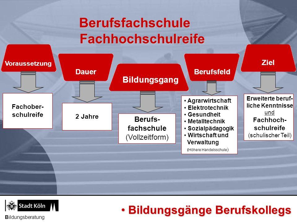 Fachoberschule Klasse 11 und 12 Fachhochschulreife Fachoberschule Klasse 11 und 12 Fachhochschulreife Voraussetzung Dauer Berufsfeld Ziel Bildungsberatung Bildungsgang Fachoberschule Kl.