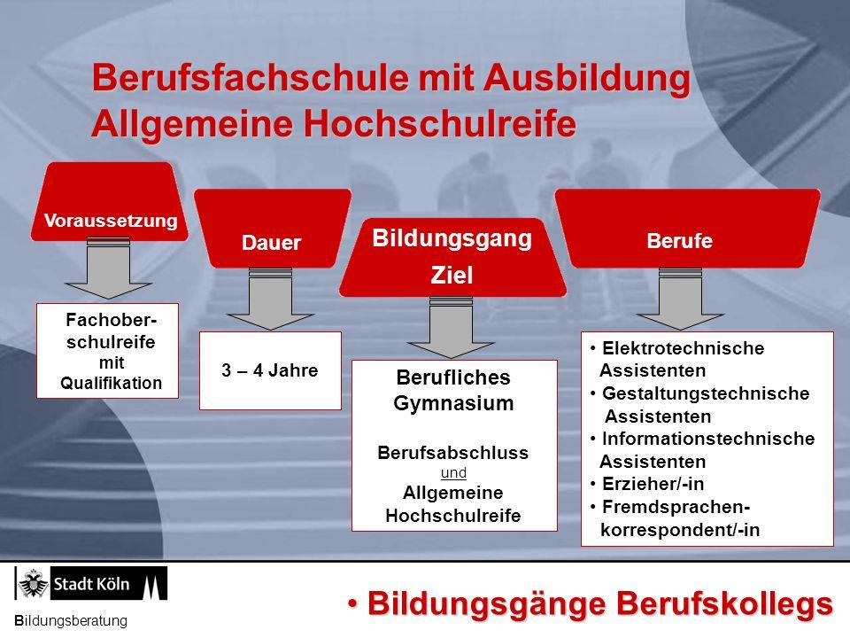 Bildungsberatung Fachschule Bildungsgang Ziel Voraussetzung Dauer Fachrichtung Berufsabschluss und Fachhochschulreife 3 Jahre 2 Jahre überw.