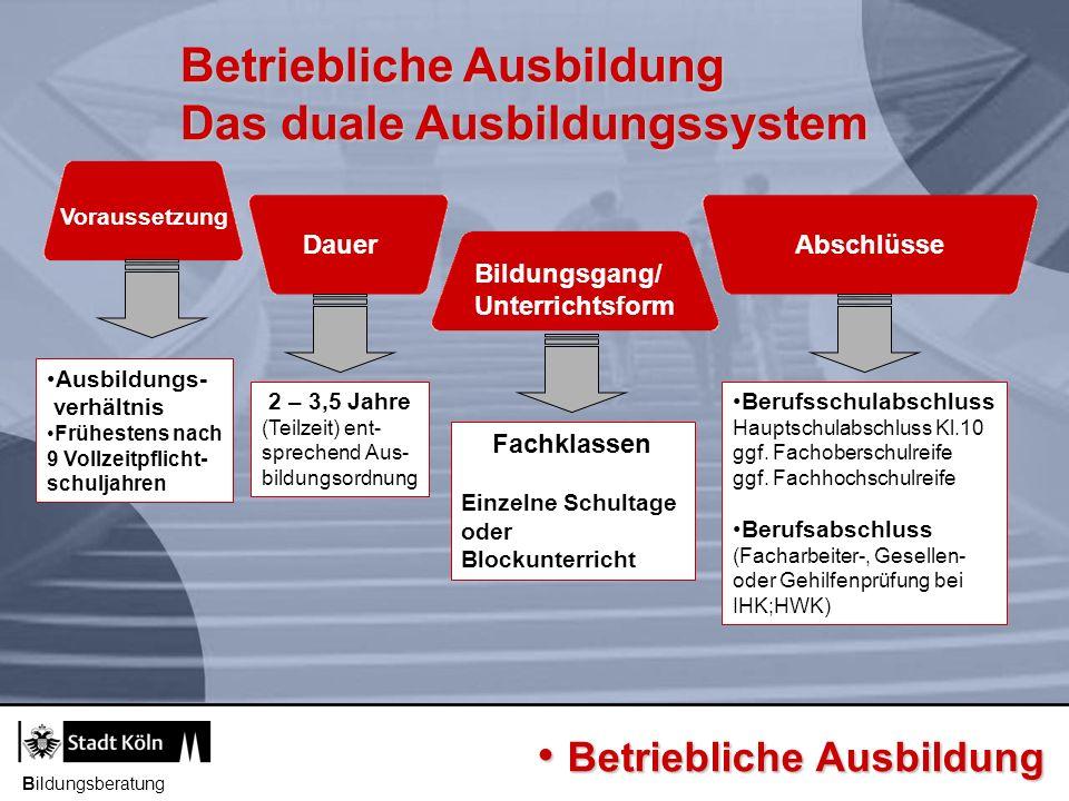 Betriebliche Ausbildung Das duale Ausbildungssystem Voraussetzung DauerAbschlüsse Bildungsberatung 2 – 3,5 Jahre (Teilzeit) ent- sprechend Aus- bildun