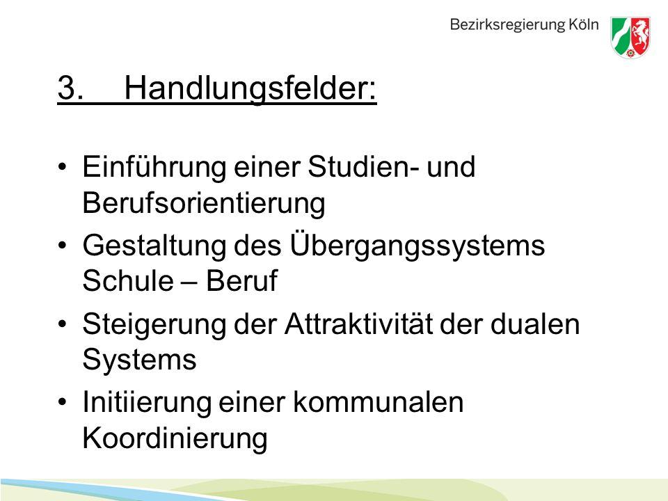 3.Handlungsfelder: Einführung einer Studien- und Berufsorientierung Gestaltung des Übergangssystems Schule – Beruf Steigerung der Attraktivität der dualen Systems Initiierung einer kommunalen Koordinierung