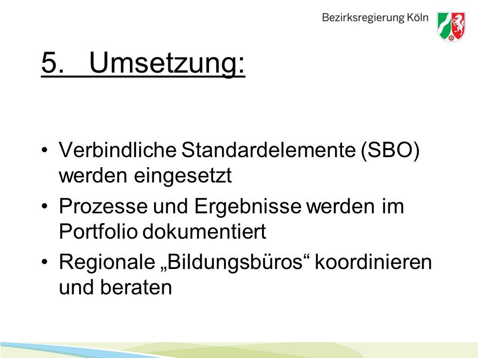 5. Umsetzung: Verbindliche Standardelemente (SBO) werden eingesetzt Prozesse und Ergebnisse werden im Portfolio dokumentiert Regionale Bildungsbüros k