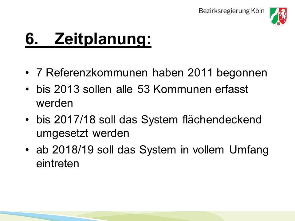 6.Zeitplanung: 7 Referenzkommunen haben 2011 begonnen bis 2013 sollen alle 53 Kommunen erfasst werden bis 2017/18 soll das System flächendeckend umgesetzt werden ab 2018/19 soll das System in vollem Umfang eintreten