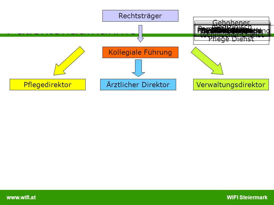 www.wifi.atWIFI Steiermark Bürofachkraft im medizinischen Bereich Patientenaufnahme Rechtsträger Kollegiale Führung VerwaltungsdirektorÄrztlicher Dire
