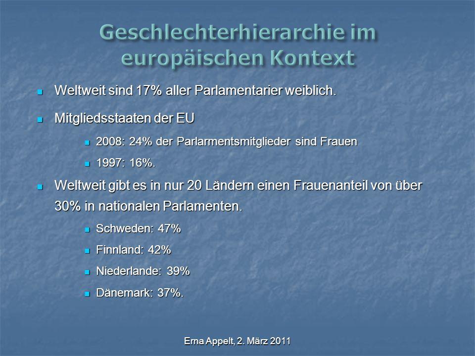 Erna Appelt, 2. März 2011 Weltweit sind 17% aller Parlamentarier weiblich. Weltweit sind 17% aller Parlamentarier weiblich. Mitgliedsstaaten der EU Mi
