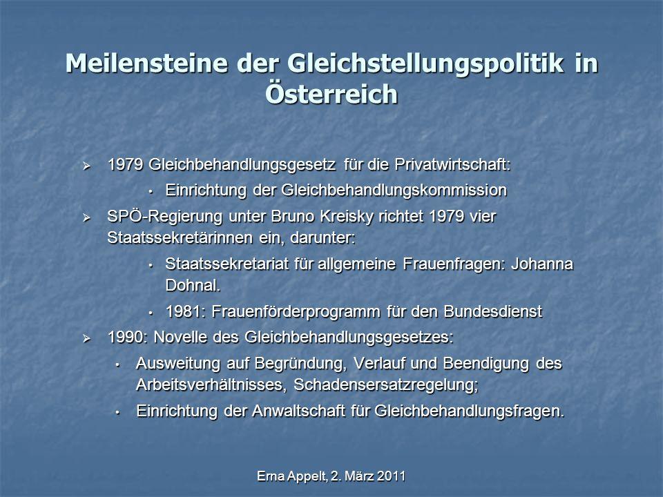 Erna Appelt, 2. März 2011 Meilensteine der Gleichstellungspolitik in Österreich 1979 Gleichbehandlungsgesetz für die Privatwirtschaft: 1979 Gleichbeha