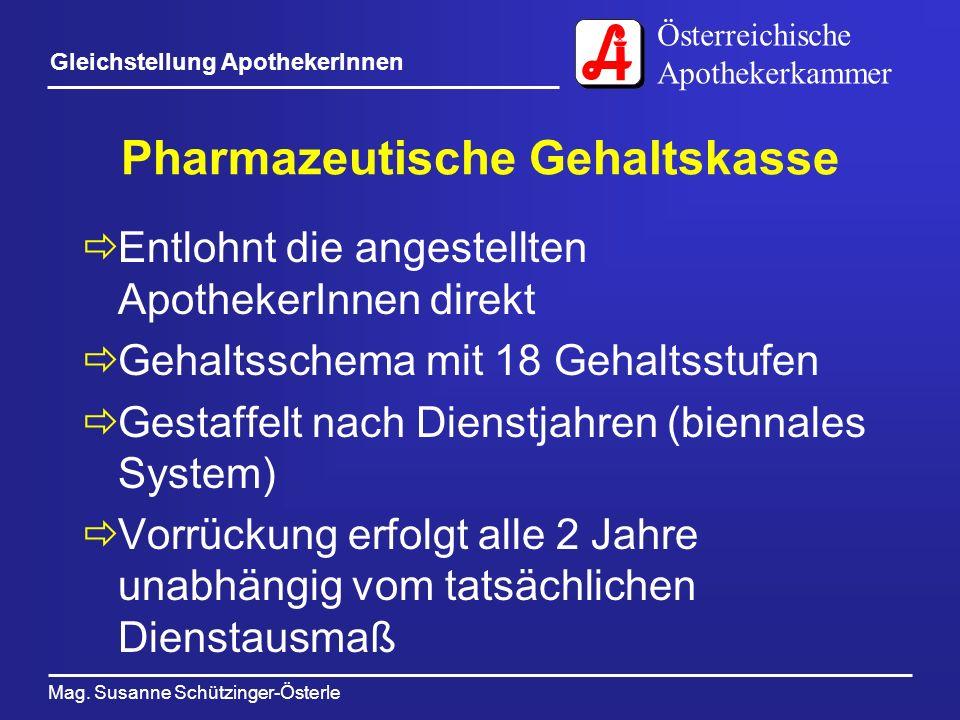 Österreichische Apothekerkammer Mag. Susanne Schützinger-Österle Gleichstellung ApothekerInnen Pharmazeutische Gehaltskasse Entlohnt die angestellten