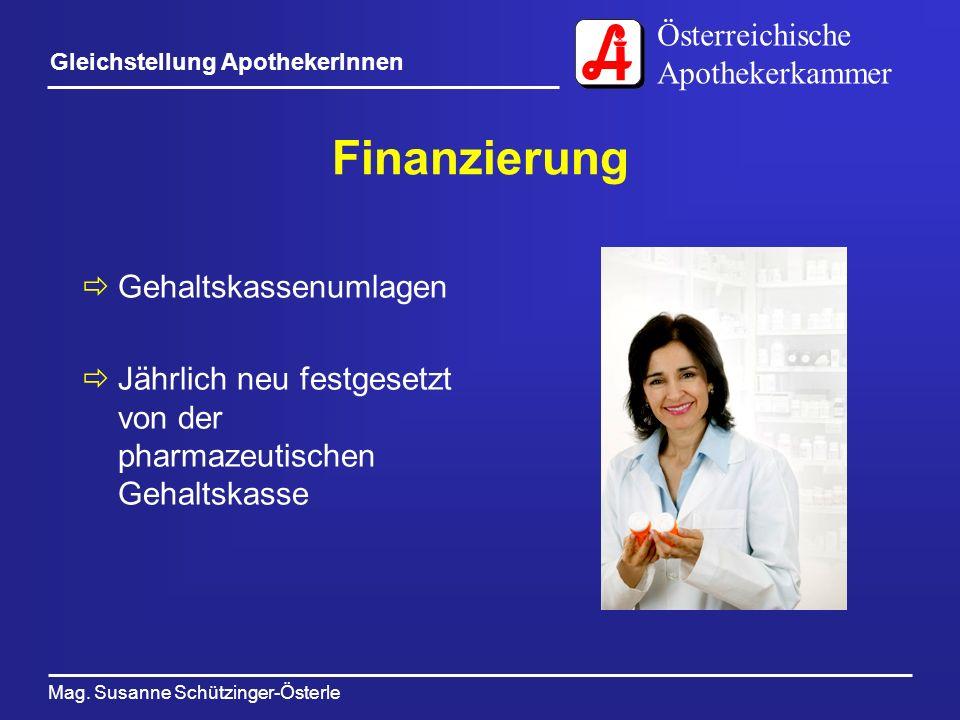 Österreichische Apothekerkammer Mag. Susanne Schützinger-Österle Gleichstellung ApothekerInnen Finanzierung Gehaltskassenumlagen Jährlich neu festgese