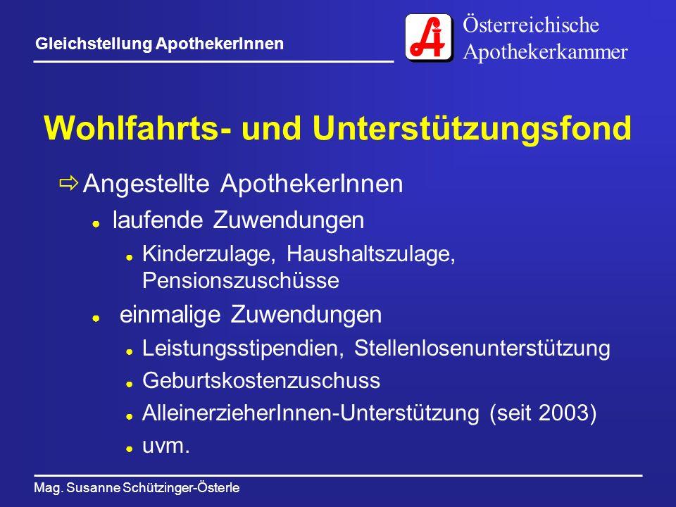 Österreichische Apothekerkammer Mag. Susanne Schützinger-Österle Gleichstellung ApothekerInnen Wohlfahrts- und Unterstützungsfond Angestellte Apotheke