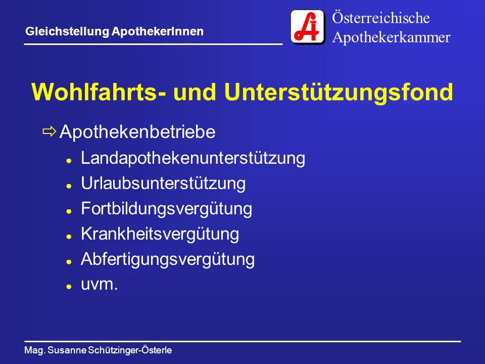 Österreichische Apothekerkammer Mag. Susanne Schützinger-Österle Gleichstellung ApothekerInnen Wohlfahrts- und Unterstützungsfond Apothekenbetriebe La
