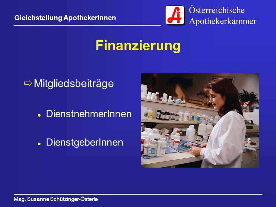 Österreichische Apothekerkammer Mag. Susanne Schützinger-Österle Gleichstellung ApothekerInnen Finanzierung Mitgliedsbeiträge DienstnehmerInnen Dienst