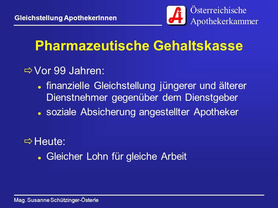 Österreichische Apothekerkammer Mag. Susanne Schützinger-Österle Gleichstellung ApothekerInnen Pharmazeutische Gehaltskasse Vor 99 Jahren: finanzielle