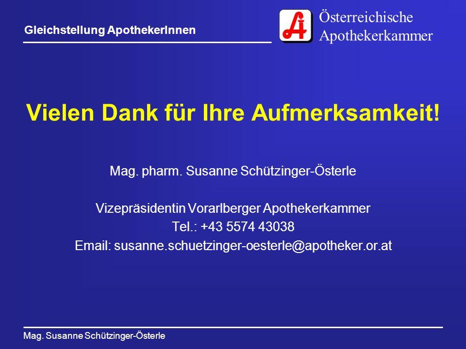 Österreichische Apothekerkammer Mag. Susanne Schützinger-Österle Gleichstellung ApothekerInnen Vielen Dank für Ihre Aufmerksamkeit! Mag. pharm. Susann