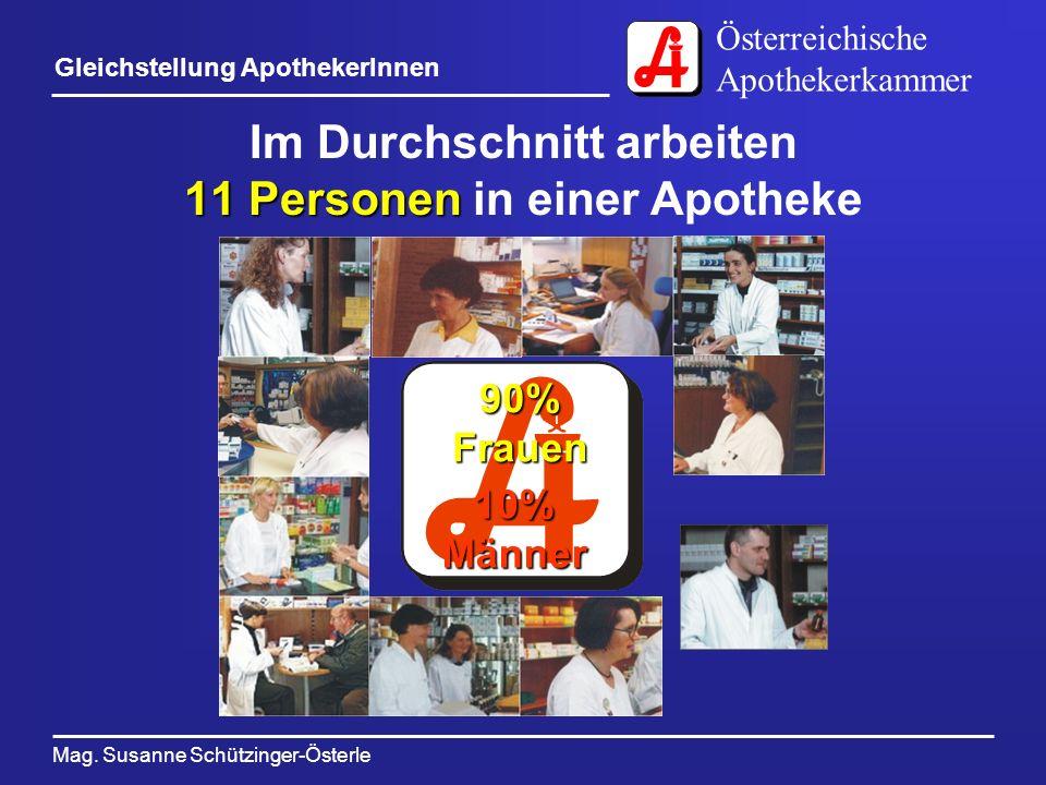 Österreichische Apothekerkammer Mag. Susanne Schützinger-Österle Gleichstellung ApothekerInnen 11 Personen Im Durchschnitt arbeiten 11 Personen in ein