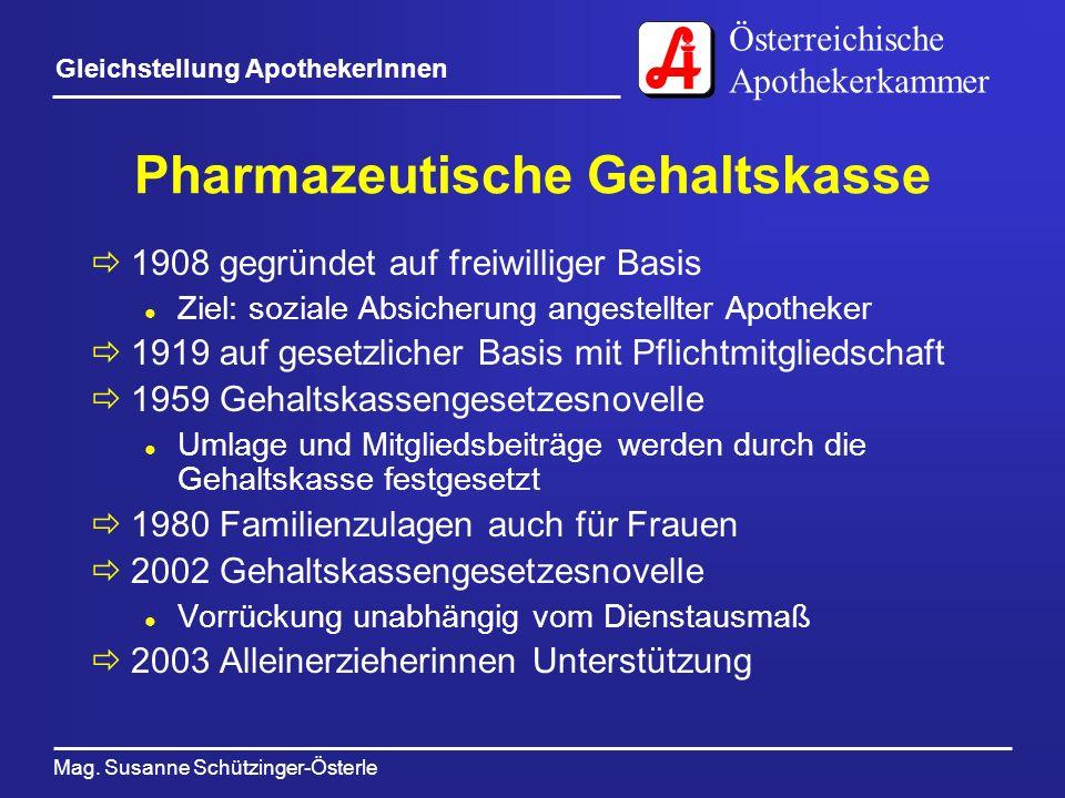 Österreichische Apothekerkammer Mag. Susanne Schützinger-Österle Gleichstellung ApothekerInnen Pharmazeutische Gehaltskasse 1908 gegründet auf freiwil