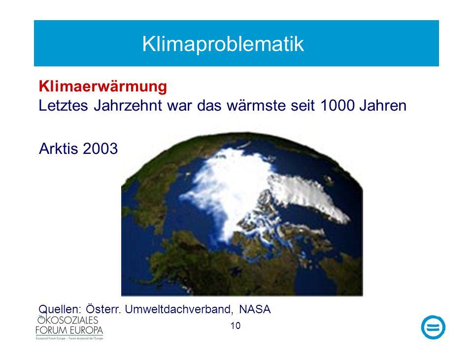 10 Klimaproblematik Klimaerwärmung Letztes Jahrzehnt war das wärmste seit 1000 Jahren Arktis 2003 Quellen: Österr. Umweltdachverband, NASA