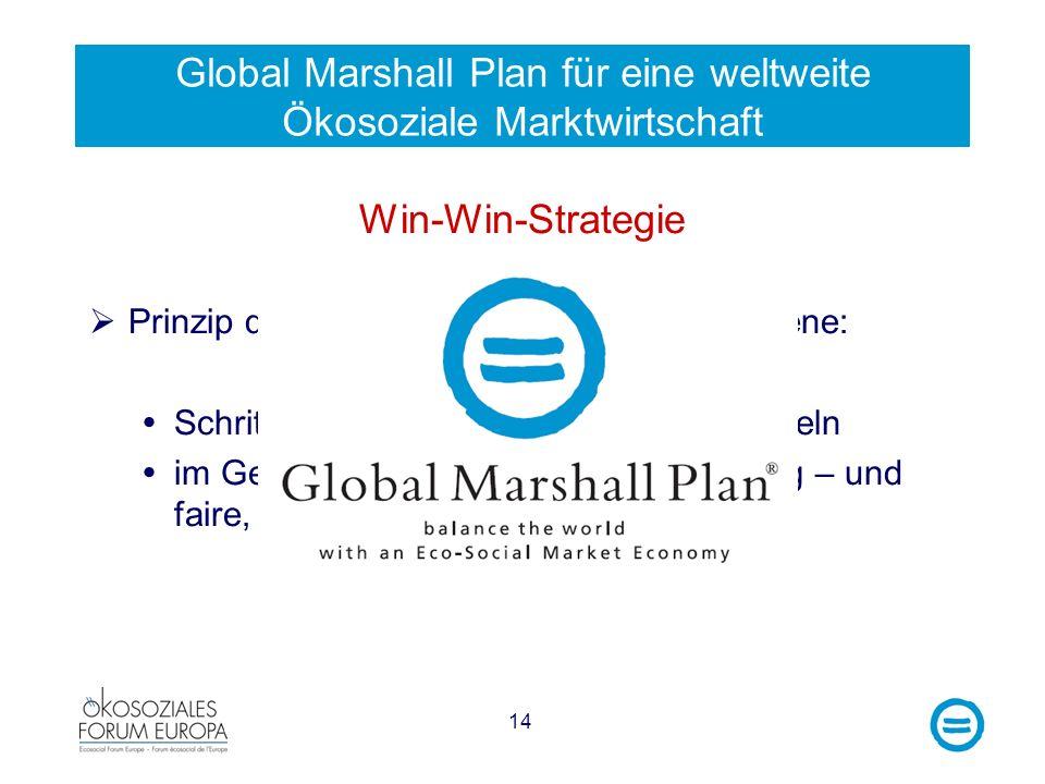 14 Global Marshall Plan für eine weltweite Ökosoziale Marktwirtschaft Win-Win-Strategie Prinzip der EU-Erweiterung auf globale Ebene: Schrittweise ver