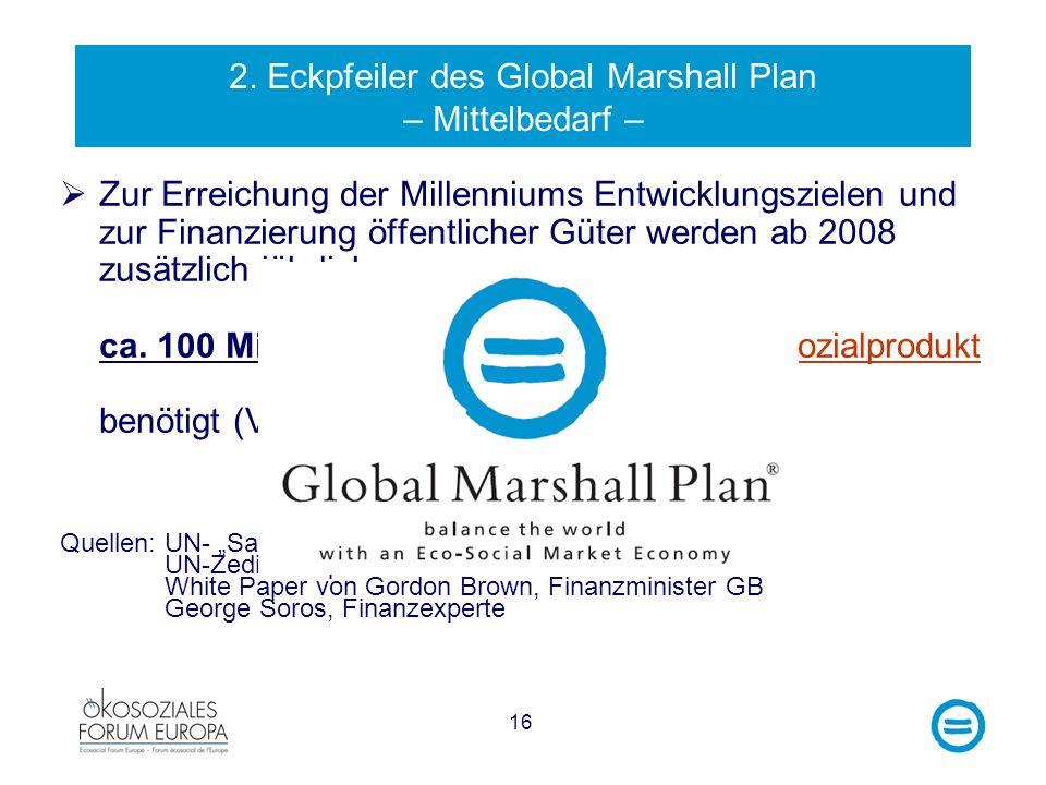 16 2. Eckpfeiler des Global Marshall Plan – Mittelbedarf – Zur Erreichung der Millenniums Entwicklungszielen und zur Finanzierung öffentlicher Güter w