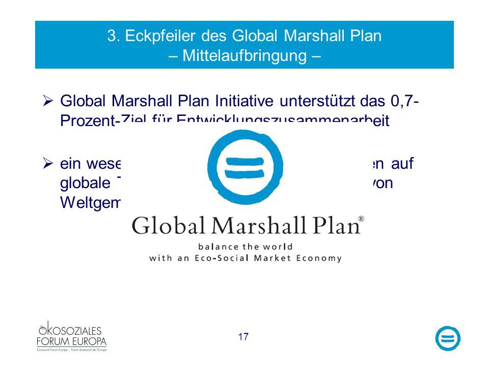 17 3. Eckpfeiler des Global Marshall Plan – Mittelaufbringung – Global Marshall Plan Initiative unterstützt das 0,7- Prozent-Ziel für Entwicklungszusa