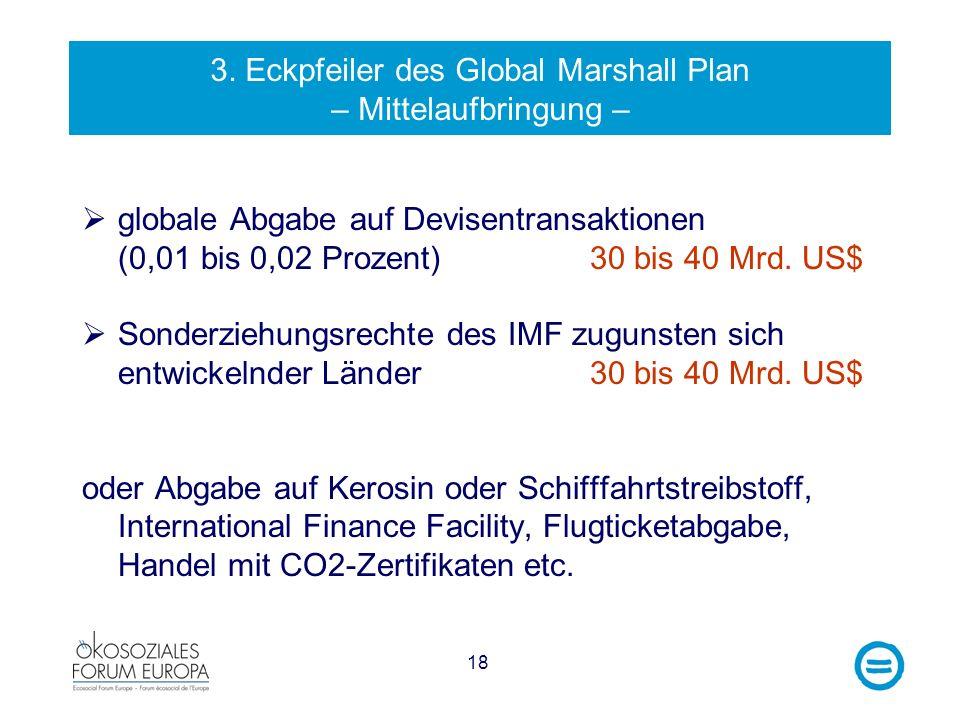 18 3. Eckpfeiler des Global Marshall Plan – Mittelaufbringung – globale Abgabe auf Devisentransaktionen (0,01 bis 0,02 Prozent)30 bis 40 Mrd. US$ Sond