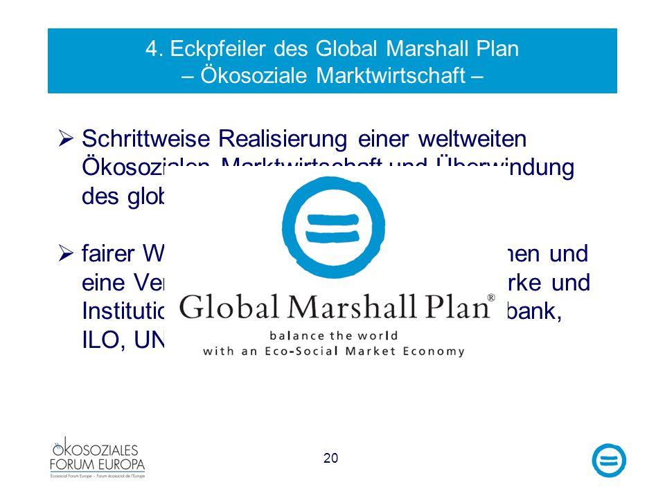 20 4. Eckpfeiler des Global Marshall Plan – Ökosoziale Marktwirtschaft – Schrittweise Realisierung einer weltweiten Ökosozialen Marktwirtschaft und Üb