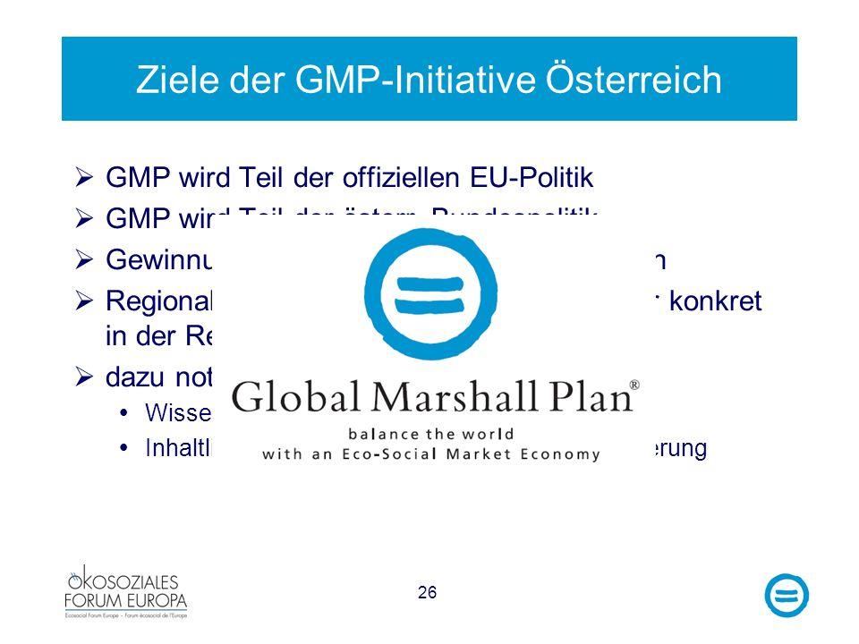 26 Ziele der GMP-Initiative Österreich GMP wird Teil der offiziellen EU-Politik GMP wird Teil der österr. Bundespolitik Gewinnung aller Bundesländer i