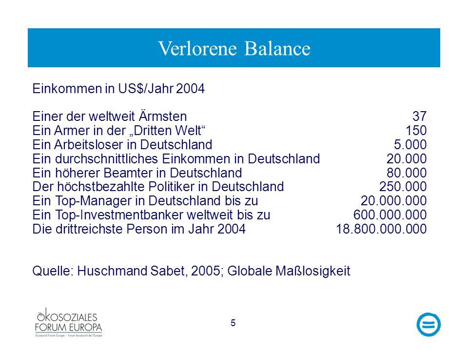 5 Einkommen in US$/Jahr 2004 Einer der weltweit Ärmsten 37 Ein Armer in der Dritten Welt150 Ein Arbeitsloser in Deutschland 5.000 Ein durchschnittlich