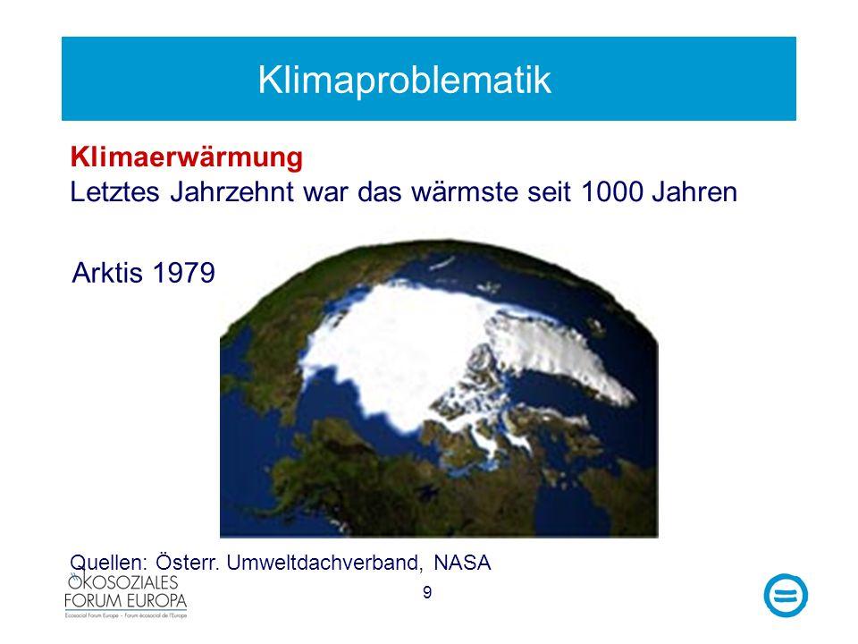 9 Klimaproblematik Klimaerwärmung Letztes Jahrzehnt war das wärmste seit 1000 Jahren Arktis 1979 Quellen: Österr. Umweltdachverband, NASA