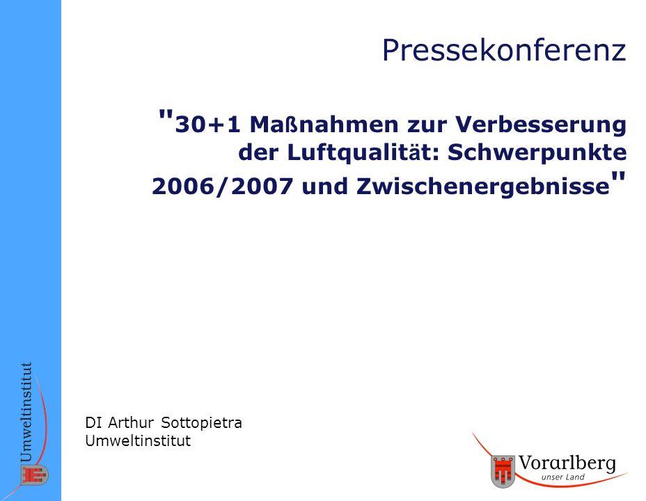 Arthur Sottopietra Pressekonferenz