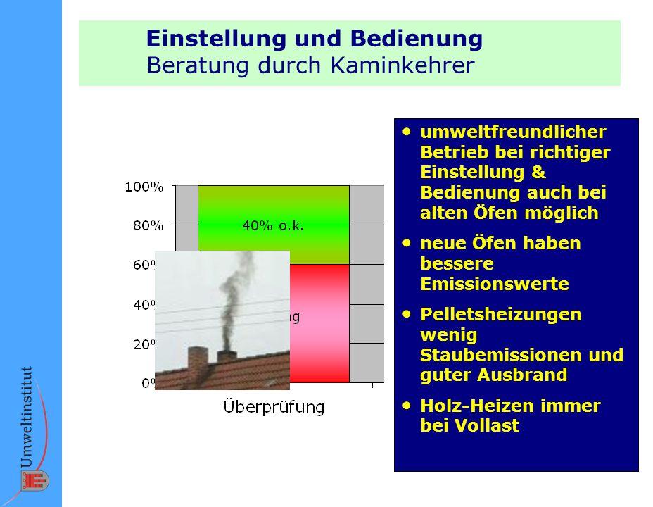 Arthur Sottopietra Einstellung und Bedienung Beratung durch Kaminkehrer umweltfreundlicher Betrieb bei richtiger Einstellung & Bedienung auch bei alte