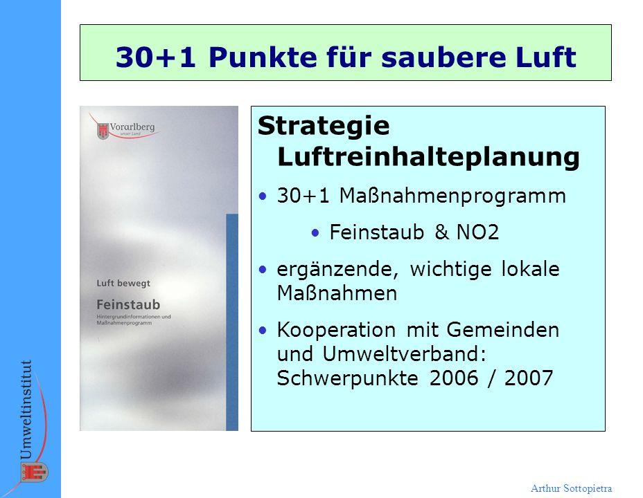 Arthur Sottopietra 30+1 Punkte für saubere Luft Strategie Luftreinhalteplanung 30+1 Maßnahmenprogramm Feinstaub & NO2 ergänzende, wichtige lokale Maßn
