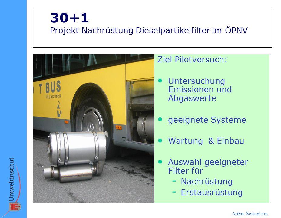 Arthur Sottopietra 30+1 Projekt Nachrüstung Dieselpartikelfilter im ÖPNV Ziel Pilotversuch: Untersuchung Emissionen und Abgaswerte geeignete Systeme W
