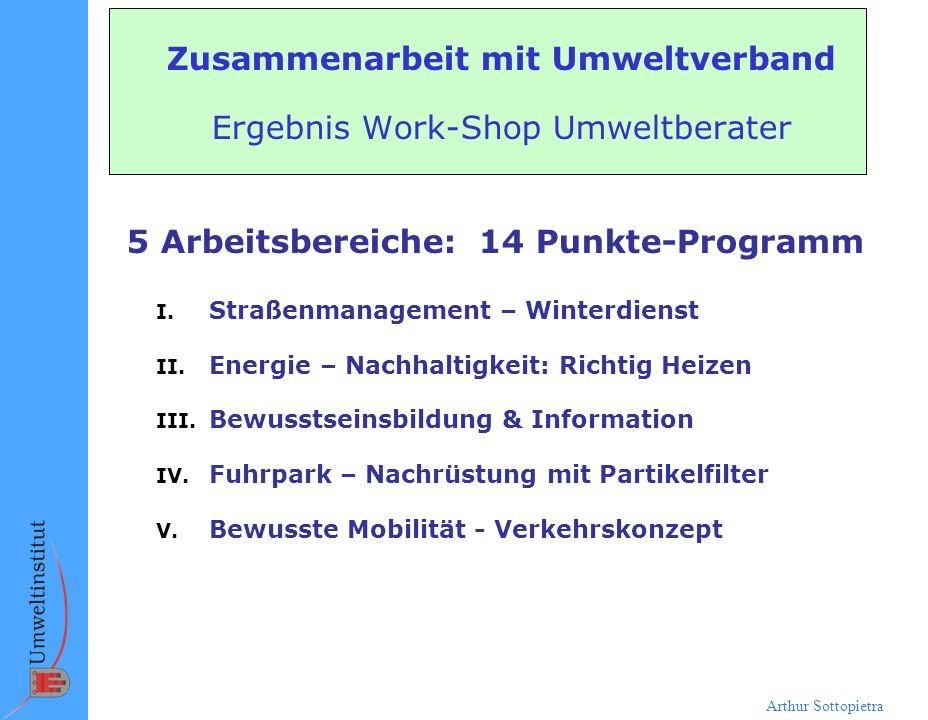 Arthur Sottopietra Zusammenarbeit mit Umweltverband Ergebnis Work-Shop Umweltberater 5 Arbeitsbereiche: 14 Punkte-Programm I. Straßenmanagement – Wint