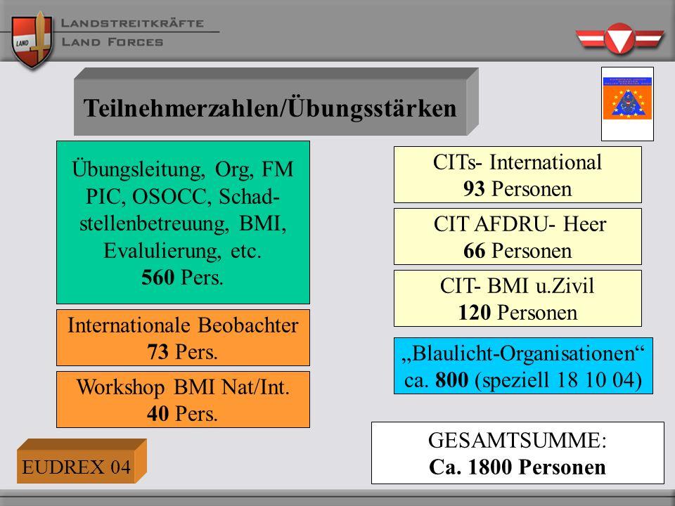 Teilnehmerzahlen/Übungsstärken Blaulicht-Organisationen ca. 800 (speziell 18 10 04) Übungsleitung, Org, FM PIC, OSOCC, Schad- stellenbetreuung, BMI, E