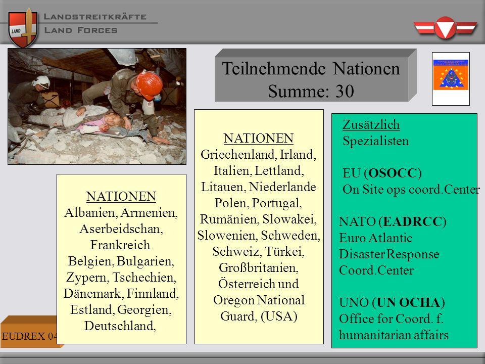 Teilnehmende Nationen Summe: 30 EUDREX 04 NATIONEN Griechenland, Irland, Italien, Lettland, Litauen, Niederlande Polen, Portugal, Rumänien, Slowakei,