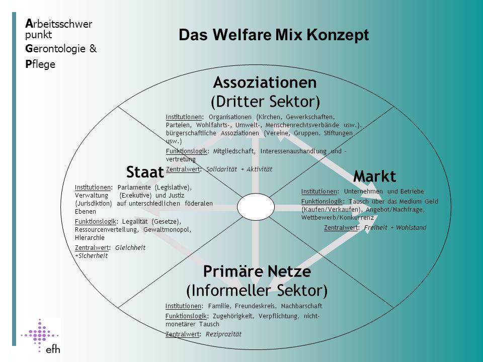 A rbeitsschwer punkt Gerontologie & Pflege Pflegemix