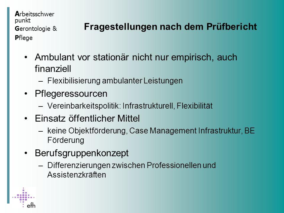A rbeitsschwer punkt Gerontologie & Pflege Fragestellungen nach dem Prüfbericht -Einsatz osteuropäischen Helfern nicht in der Illegalität belassen, -Planung stationärer Einrichtungen Monitoring, Diskurs