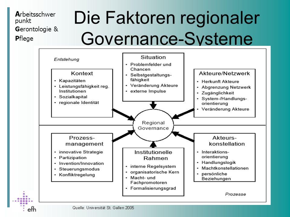 A rbeitsschwer punkt Gerontologie & Pflege Die Faktoren regionaler Governance-Systeme