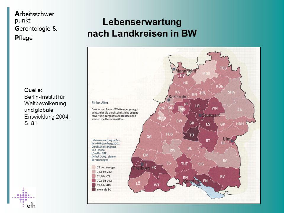 A rbeitsschwer punkt Gerontologie & Pflege Bevölkerungsentwicklung nach Landkreisen in BW Quelle: Berlin-Institut für Weltbevölkerung und globale Entwicklung 2004, S.