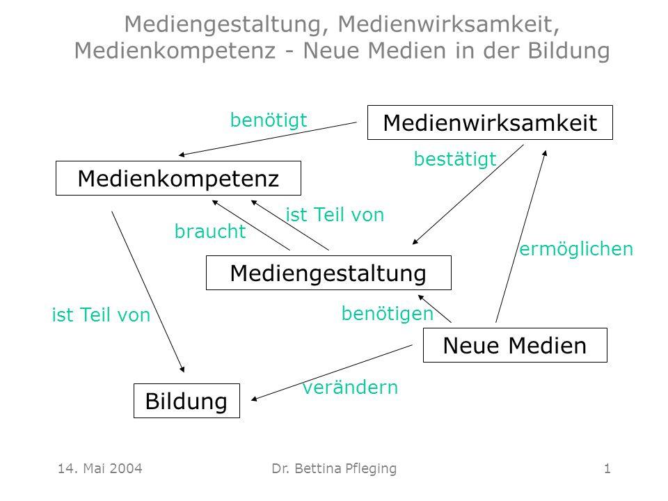 14. Mai 2004Dr. Bettina Pfleging1 Medienkompetenz Mediengestaltung braucht ist Teil von Medienwirksamkeit bestätigt benötigt Neue Medien Bildung ermög