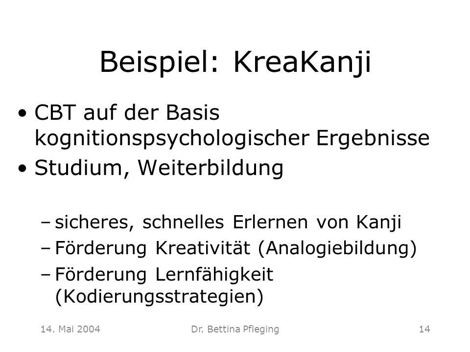 14. Mai 2004Dr. Bettina Pfleging14 Beispiel: KreaKanji CBT auf der Basis kognitionspsychologischer Ergebnisse Studium, Weiterbildung –sicheres, schnel