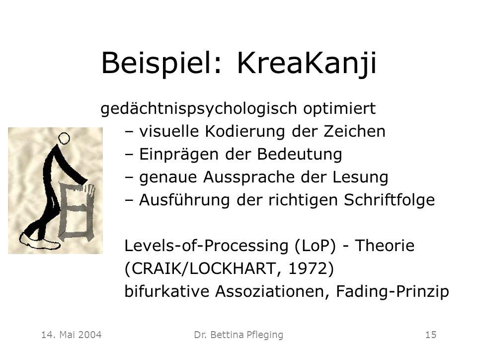14. Mai 2004Dr. Bettina Pfleging15 Beispiel: KreaKanji gedächtnispsychologisch optimiert –visuelle Kodierung der Zeichen –Einprägen der Bedeutung –gen