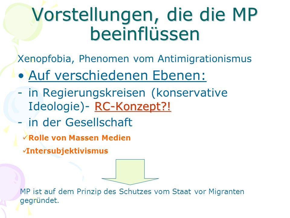 Vorstellungen, die die MP beeinflüssen Xenopfobia, Phenomen vom Antimigrationismus Auf verschiedenen Ebenen: RC-Konzept?.