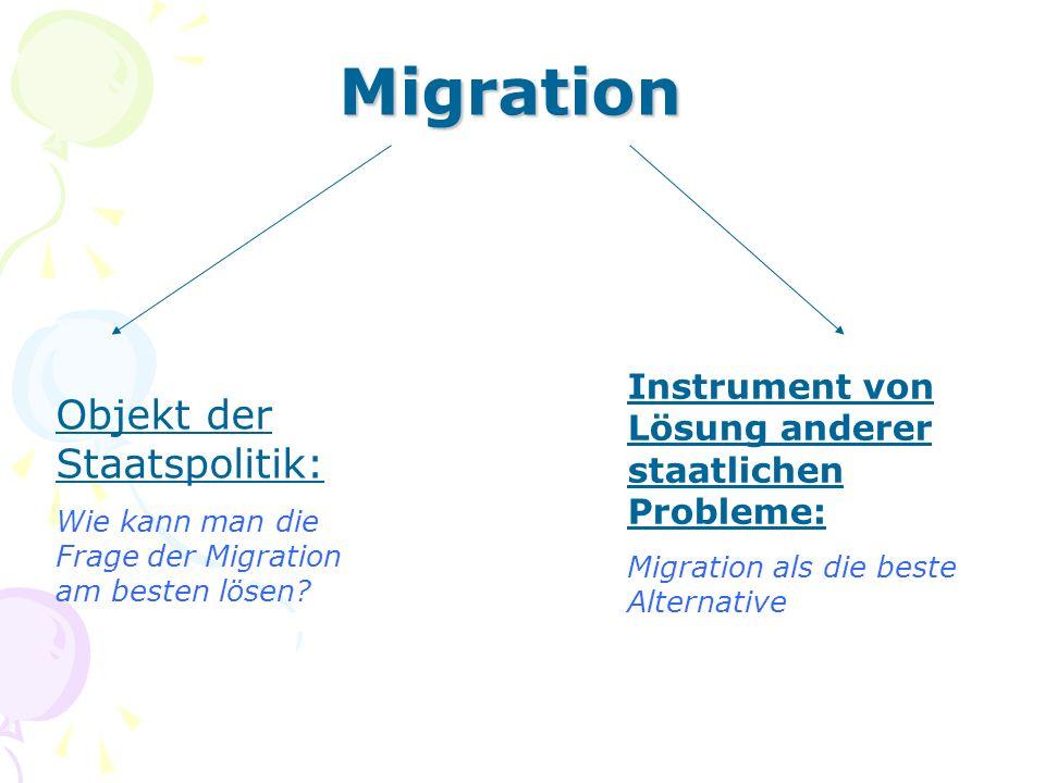 Migration Objekt der Staatspolitik: Wie kann man die Frage der Migration am besten lösen.
