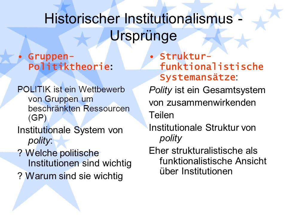 Historischer Institutionalismus - Ursprünge Gruppen- Politiktheorie : POLITIK ist ein Wettbewerb von Gruppen um beschränkten Ressourcen (GP) Instituti