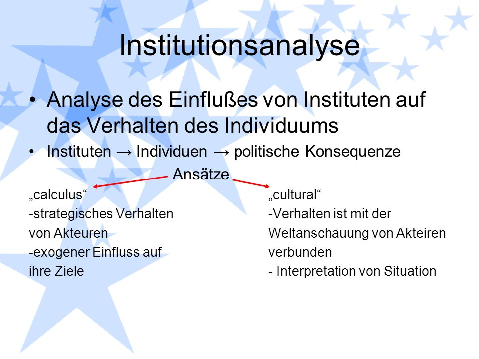 Institutionsanalyse Analyse des Einflußes von Instituten auf das Verhalten des Individuums Instituten Individuen politische Konsequenze Ansätze calcul