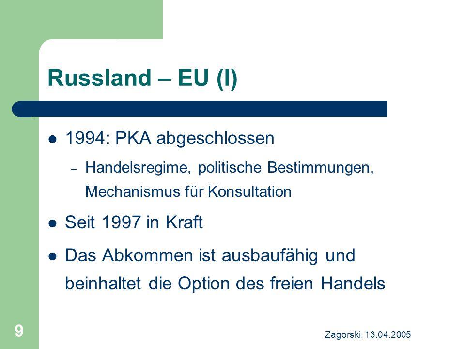 Zagorski, 13.04.2005 10 Russland – EU (II) Hans-Georg Ehrhart, Burkhard Schmitt (Eds), Die Sicherheitspolitik der EU im Werden: Bedrohungen, Aktivitäten, Fähigkeiten, Baden-Baden: Nomos, 2004.