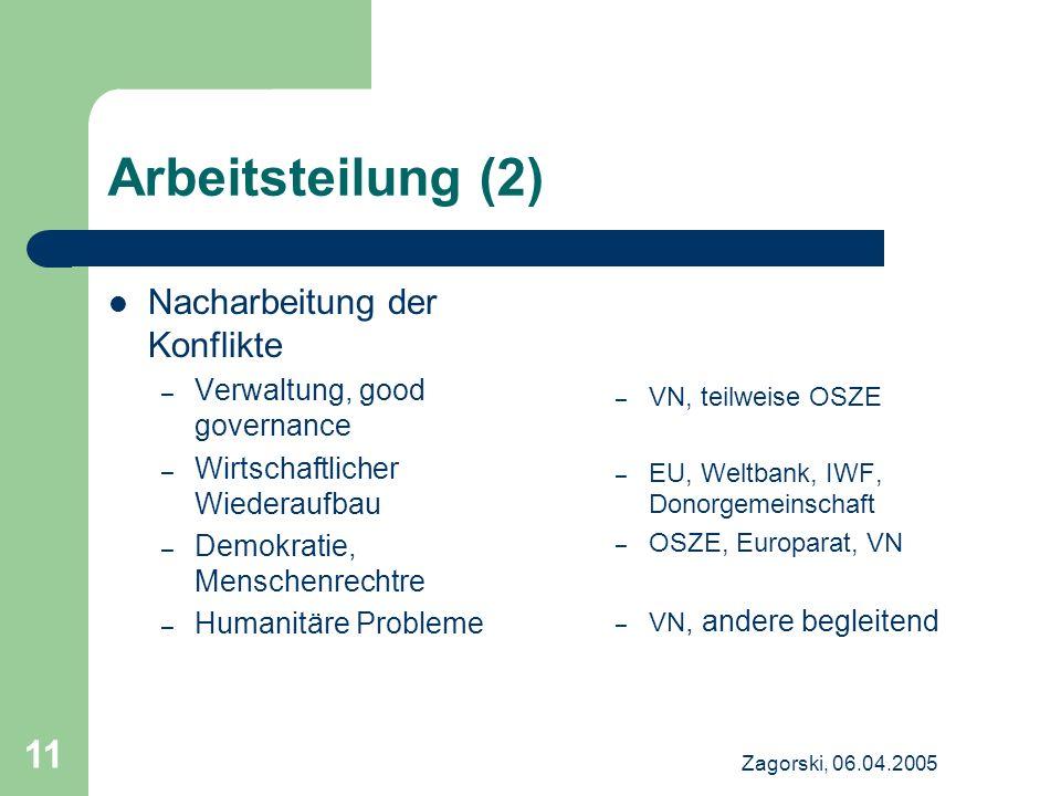 Zagorski, 06.04.2005 11 Arbeitsteilung (2) Nacharbeitung der Konflikte – Verwaltung, good governance – Wirtschaftlicher Wiederaufbau – Demokratie, Men