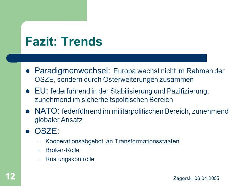 Zagorski, 06.04.2005 12 Fazit: Trends Paradigmenwechsel: Europa wächst nicht im Rahmen der OSZE, sondern durch Osterweiterungen zusammen EU: federführ