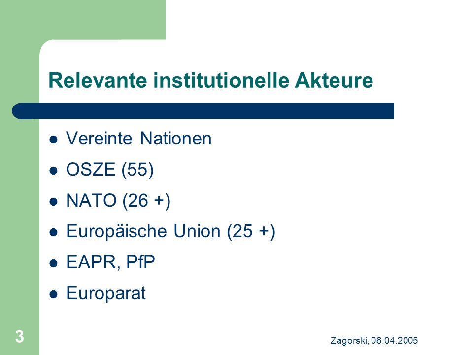 Zagorski, 06.04.2005 3 Relevante institutionelle Akteure Vereinte Nationen OSZE (55) NATO (26 +) Europäische Union (25 +) EAPR, PfP Europarat